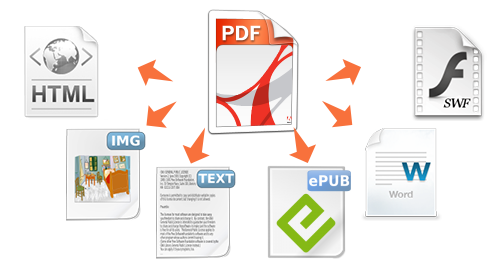 PDFMate PDF Converter, convert PDF files to Word/Text/Epub/Image/HTML/SWF/PDF